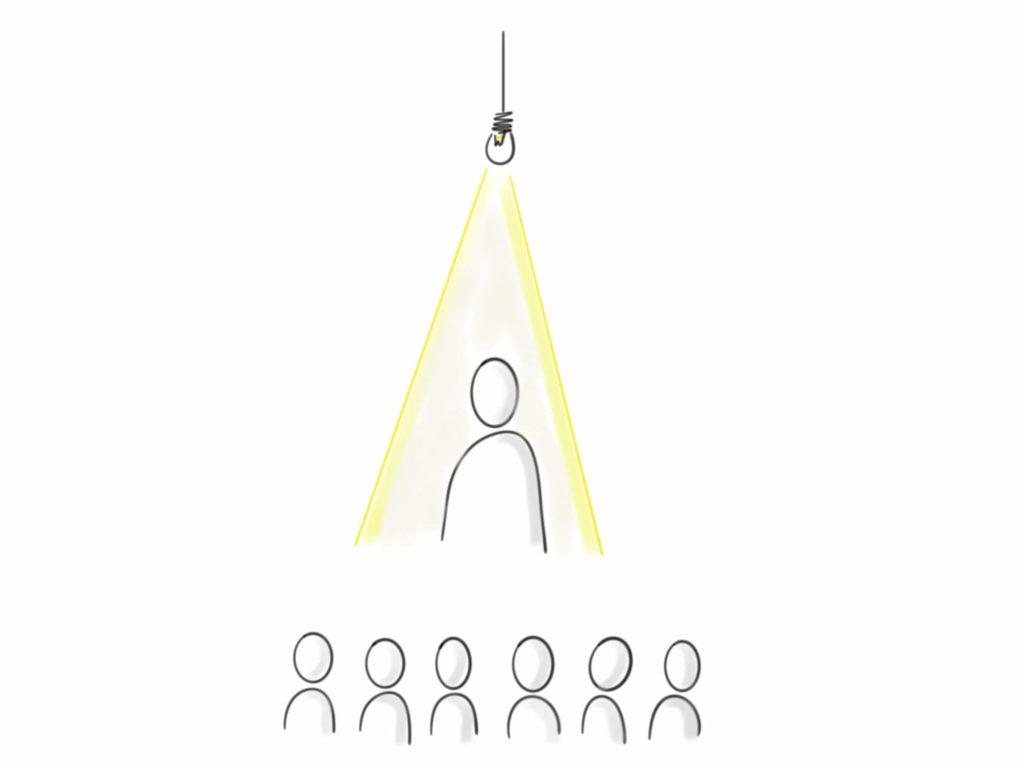 Dank des Spotlight-Effekts weniger Lampenfieber Copyright www.achtsam-engagiert.de