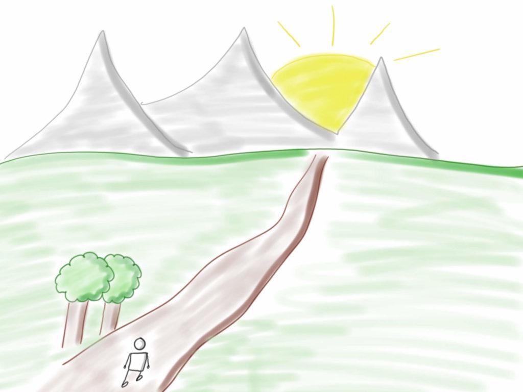 Der Weg zur Achtsamkeit