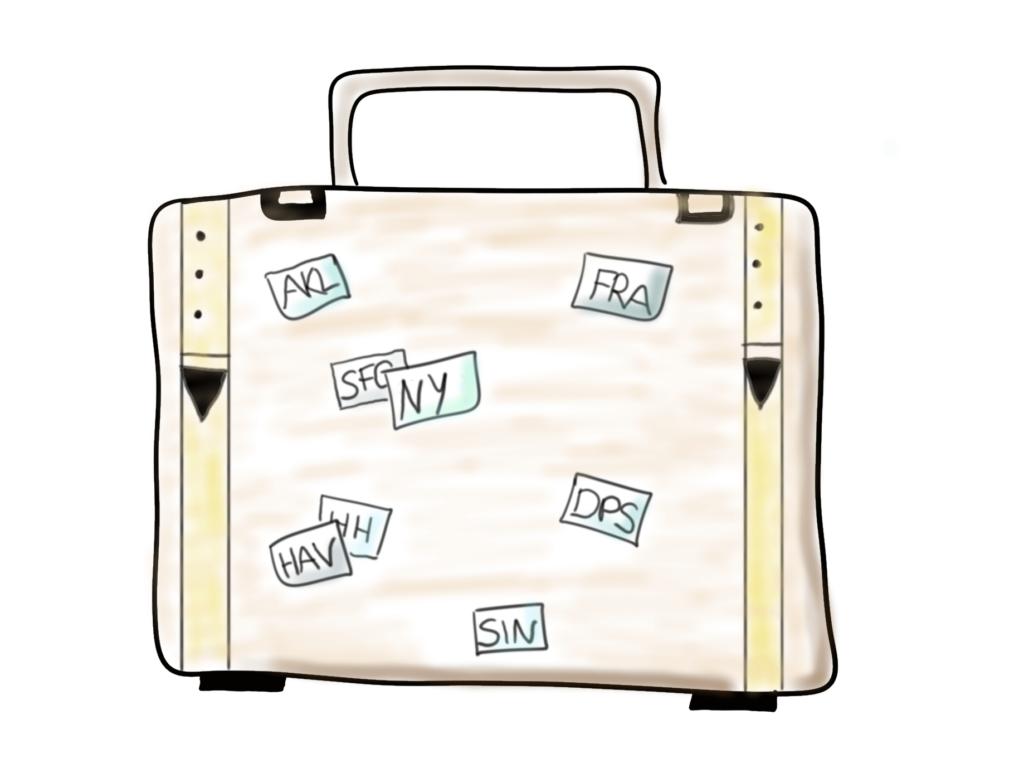 Achtsam-engagiert.de: Die 20 besten Reisezitate. Bild visualisiert einen Koffer.