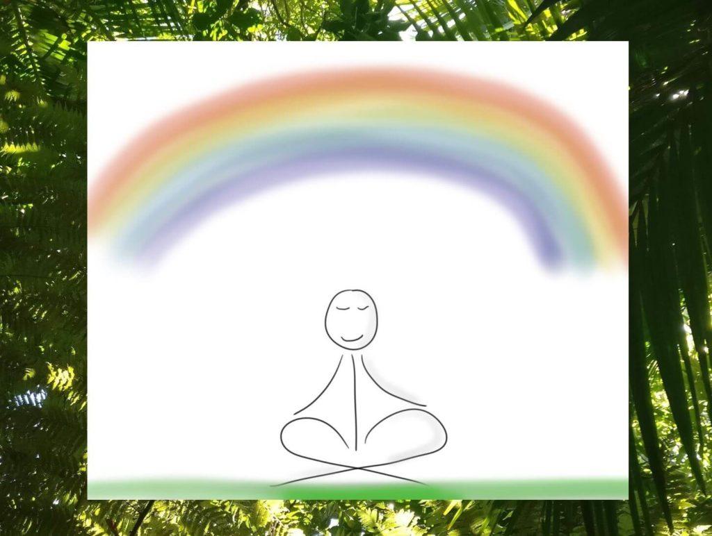 Dieses Bild zeigt ein meditierendes Männchen unter einem Regenbogen - visualisiert von achtsam-engagiert.de. Es steht für Geborgenheit in schweren Zeiten.
